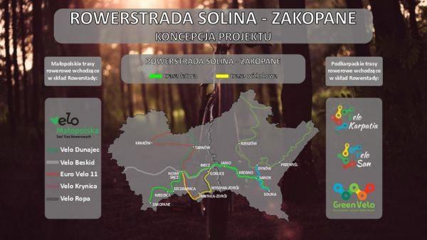 Minął już rok od podpisania deklaracji współpracy na rzecz budowy drogi rowerowej Rowerstrada Solina-Zakopane